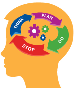 my executive function needs help | Engaged Employment
